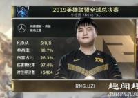 RNG战胜FNC 到底是怎么赢的?